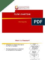 Flowchart in C Language