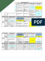 Jadwal Imunologi 2011-2012 English
