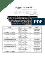 Cedule Arbitrage 2013