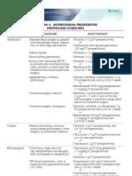 ANTIMICROBIAL PREOPERATIVE.pdf