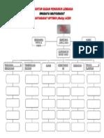 Struktur Badan Pengurus Lembaga
