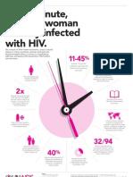 Getfile Aids