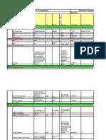 HUAWEI_Parameter Mapping Siemens to Huawei