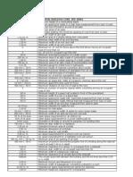 Summary of NBCP.pdf