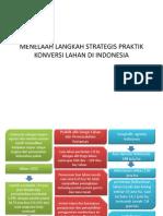 Menelaah Langkah Strategis Praktik Konversi Lahan Di Indonesia