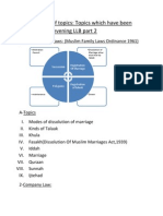 Amended List Topics (Ausatosaved) (1)
