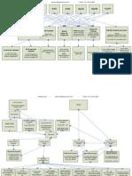Oracle Cheat Sheet.pdf