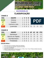 Campeonato Municipal 2013_26!05!13