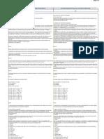 identificação e o doseamento hidroquinona e monobenzona
