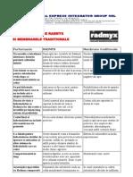 RO - Radmyx Comparat Cu Membranele Traditionale