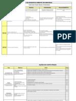 Exemplo de PDI