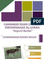 Gambaran Insan di Dalam Perumpamaan al-Quran (Seperti Keldai)