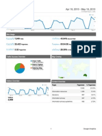 Other Sample Googleanalytics Report
