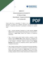 Síntesis de participación de la Sociedad Civil en Talleres de Trabajo. Alianza Regional y Transparencia Internacional. 10 y 11 de Enero 2013.