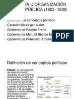 ANARQUÍA  U ORGANIZACIÓN DE LA REPÚBLICA (1823-