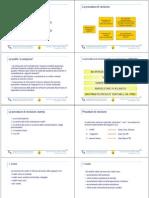 6. R-i Principi Di Revisione e Le Procedure Di Controllo Contabile 06.03