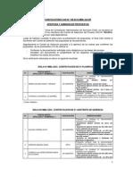 Convocatoria CAS N° 139 - Gerencia de Defensa del Ciudadano
