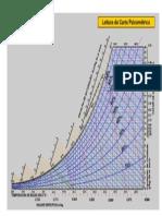 Grafico Psicrometrico colorido