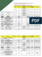 ListaRTU_Tratamento_Administrativo_31012012 (1)
