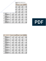 Perkembangan Luas Panen Hortibuah 2006-2010