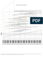 Musical Instrument Range Chart