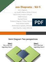 PPP DVol5 TXT Presentation Diagrams Vol5