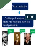 teoria contrutivista