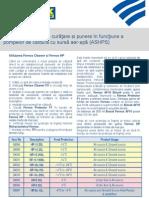 Procedura 10 - Procedura Fernox de Curare i Punere n Funciune a Pompelor de Cldur Ashps