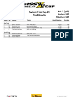 Rangliste 4Cross Winterthur 2013