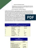 Alteraciones Del Metabolismo Lipidico