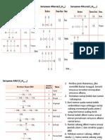 materi kimia hidrokarbon