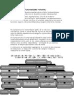 ORGANIGRAMAS Y FUNCIONES DEL PERSONAL.doc
