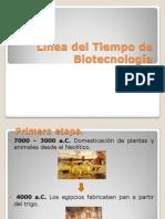 Línea del Tiempo de Biotecnología