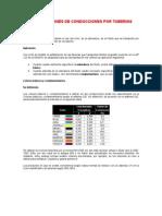 SEÑALIZACIONES DE CONDUCCIONES POR TUBERIAS