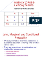 Conditional Probability and Bayes Theorem