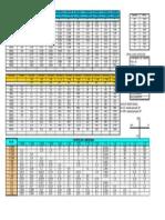 Textos & Escalas CAD