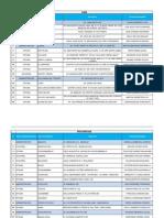 Oficinas_SERPOST.pdf