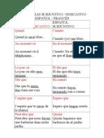 algunas DIFERENCIAS SUBJUNTIVO indicativo español francés
