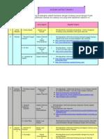 PL3234 Cadangan Kajian Nurhidayatullah
