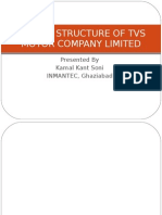 Capital Structure of Tvs Motor Company Limited