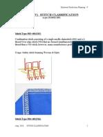 3d...Stitch Classification