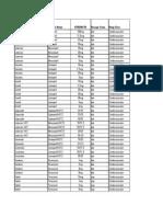 Pharmacy Formulary