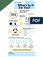 LSI Agent Program_Infographic