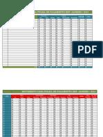 Movimento Para Folha 2013 - Excel 2003