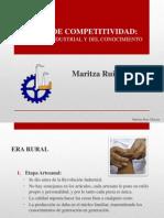 Formas de Competitividad1 (1)
