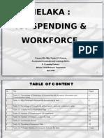 Azuddin Jud Ismail - Melaka ICT Spending & Workforce