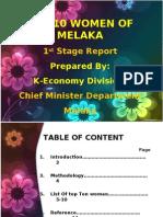 Azuddin Jud Ismail - Top Melaka Women
