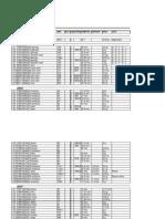 Catálogo Numismático