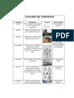 GLOSARIO DE TERMINOS ARQUITECTONICO.docx