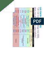 Nemotecnia pares craneales.pdf